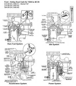 1947 ford flathead engine diagram get free image about wiring diagram
