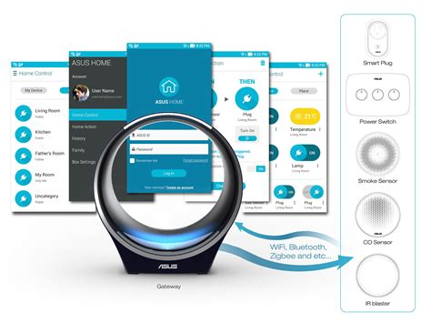 asus smart home system entry if world design guide