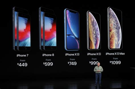 apple s iphone xs max price tops out at 1 449 and 8 other keynote takeaways zdnet