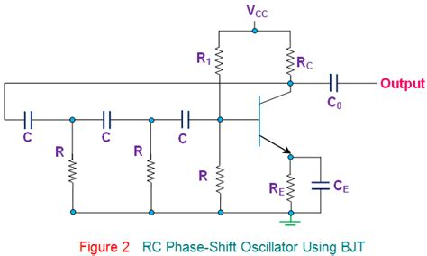 capacitor value for oscillator filter what do capacitors c0 and ce do in this rc phase shift oscillator electrical
