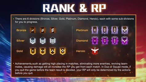 rank  grandmaster tier  nggak mungkin tercapai