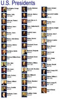 25 best ideas about list of us presidents on
