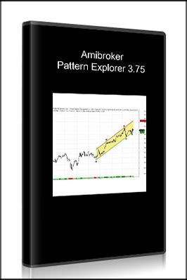 how to use pattern explorer amibroker amibroker pattern explorer 3 75 trading forex