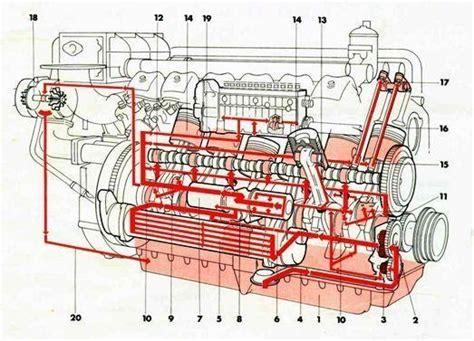Panel Pengatur Mesin engineering building bagian bagian pada generator set