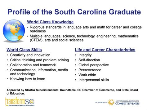 Of South Carolina Mba Program Tuition by Ccsd Cte Charleston County School District Career And