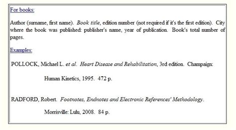 footnote format ibid how to write footnotes endnotes electronic references