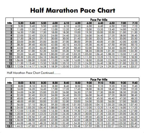 marathon pace chart sle half marathon pace chart 6 documents in pdf