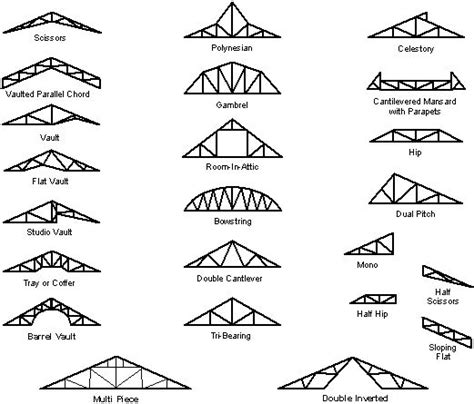 steel truss design for houses 1000 ideas about steel trusses on pinterest roof trusses building a shed and barn kits