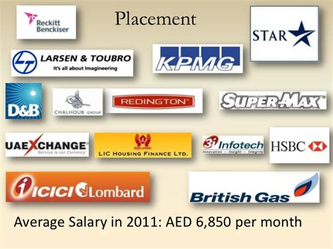 Mba Finance Salary Per Month by Imt Dubai Mba Program