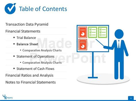 Financial Statement Editable Powerpoint Template Table Of Content In Powerpoint