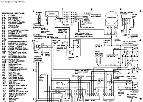 85 nissan 300zx fuse diagram html imageresizertool