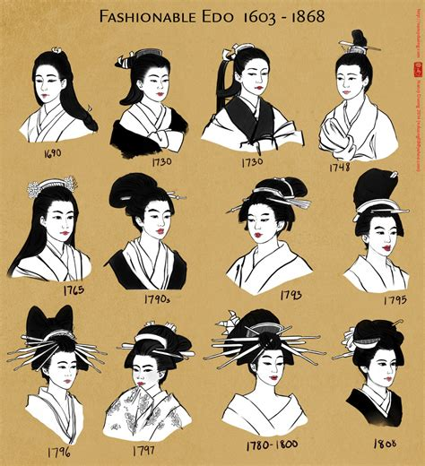 history of chinese hairstyles ancient civilizations favourites by azrielever on deviantart