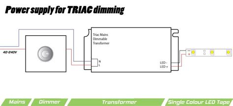led wiring guide how to connect lights dimmers
