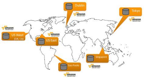 web locations citrix sharefile storage zones connectors my