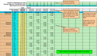 excel pay stub template free best photos of sle excel payroll template free excel