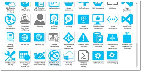 cool visio stencils windows azure and cloud services symbol and icon set
