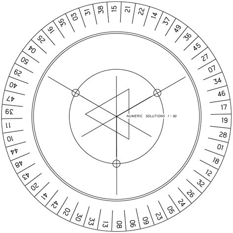 make your own protractor engine diagram and wiring diagram