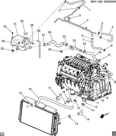 northstar cooling system diagram hoses pipes radiator