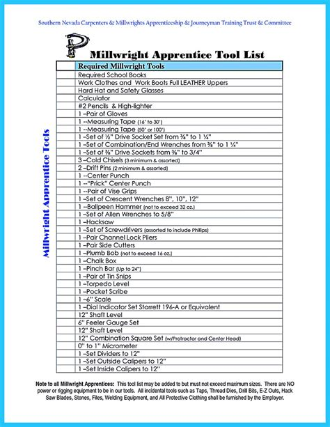 Formwork Carpenter Resume Template Tips You Wish You Knew To Make The Best Carpenter Resume