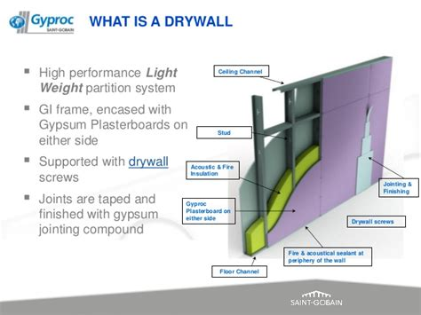 What Is The Sectionalism by Drywall Process Benefits Of Drywall Gobain Gyproc