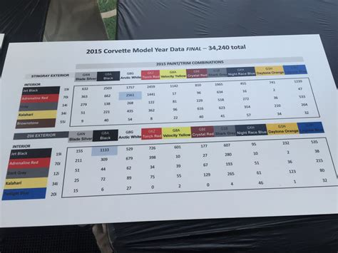 2015 general motors color chart autos post