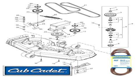 cub cadet lawn mower parts diagrams cub cadet mower deck parts diagram cub cadet mower deck