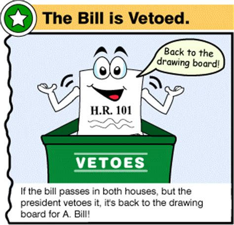 veto power meaning chapter 12
