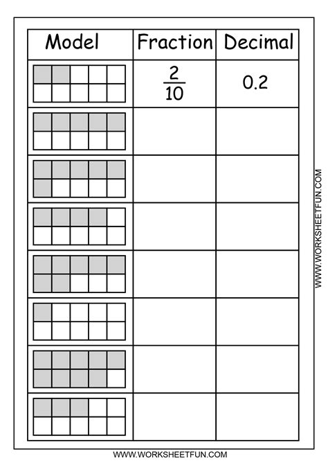 worksheets for fractions and decimals model fraction decimal printable worksheets math
