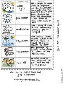 water cycle foldable template 15 best ideas about science vocabulary on