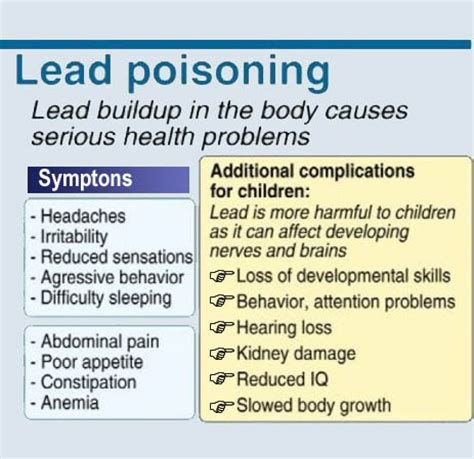 Acute Lead Detox by Lead And Arsenic Common Problem Poisons Health Fitness