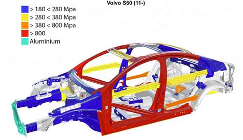 panel layout en francais 2012 volvo s60 body structure boron extrication
