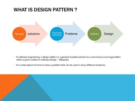 design pattern reusable software software design patterns tc1019 fall 2016