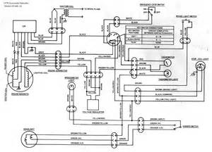 polaris atv wiring diagrams get free image about wiring diagram