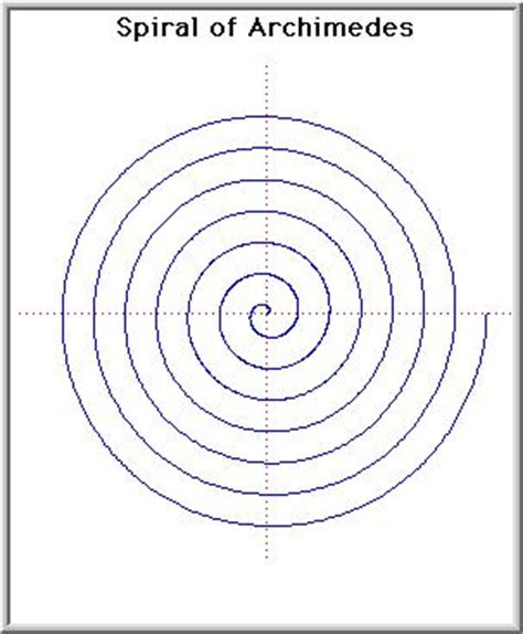 how to use spiral doodle spiral grades k 4