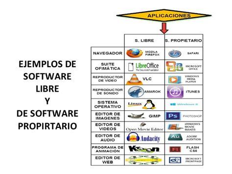 imagenes de software libres presentaci 243 n software libre