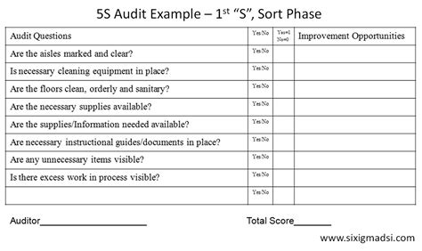 Everything About Quality Productivity All About 5s 5s Cleaning Checklist Template