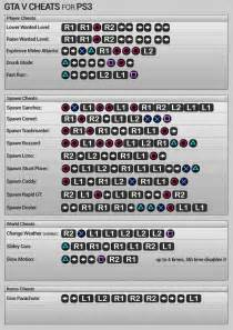 Gta 5 for ps3 and ps4 complete listing of cheat codes