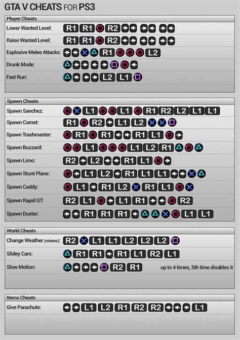 Gta 5 Auto Cheat by Gta 5 Cheats For Ps3 Ps4 Gta V Cheats Database