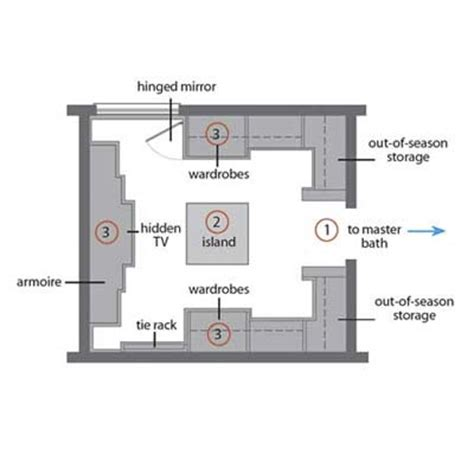 House Plans With Wrap Around Porch What They Did Dressing Closet Design This Old House