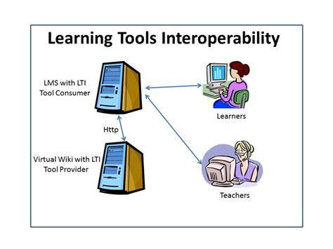 Learning Tools file learning tools interoperability jpg wikimedia commons