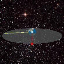 geosynchronous satellite wikipedia