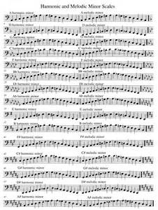 Harmonic and melodic minor scales bass clef tif