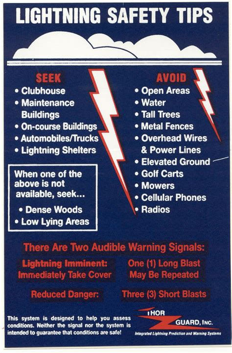 Lightning Chidori Card Tips Image Detail For Lightning Safety Tips Tips To