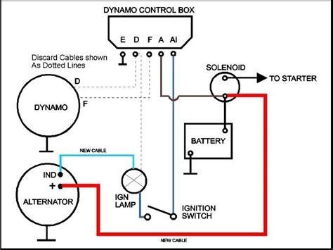 wiring help dynamo to alternator mk1 mk2