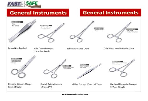 Instrumentation For The Operating Room Pdf by Operating Room Instruments With Labels Www Imgkid The Image Kid Has It