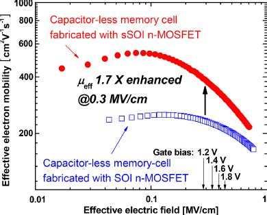 memory capacitor applications memory capacitor applications 28 images memory capacitor applications 28 images patent