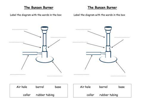 bunsen burner labelled diagram bunsen burner gso by millthorpeschool teaching resources