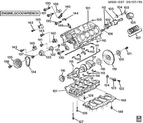 free download parts manuals 1999 cadillac eldorado transmission control north star engine diagram north free engine image for user manual download