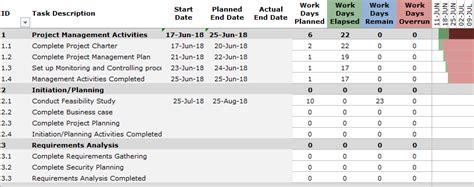 Excel Project Plan Template With Project Tasks Design Project Plan Template Excel