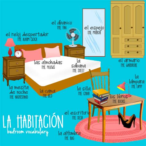spanish word for bedroom vocab rooms una vaina bien spanish